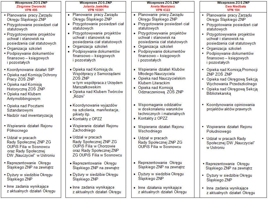sekretariat schemat2